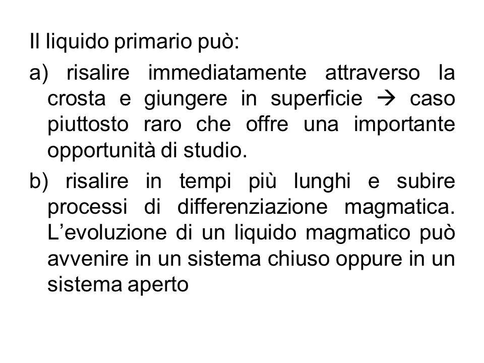 Il liquido primario può: