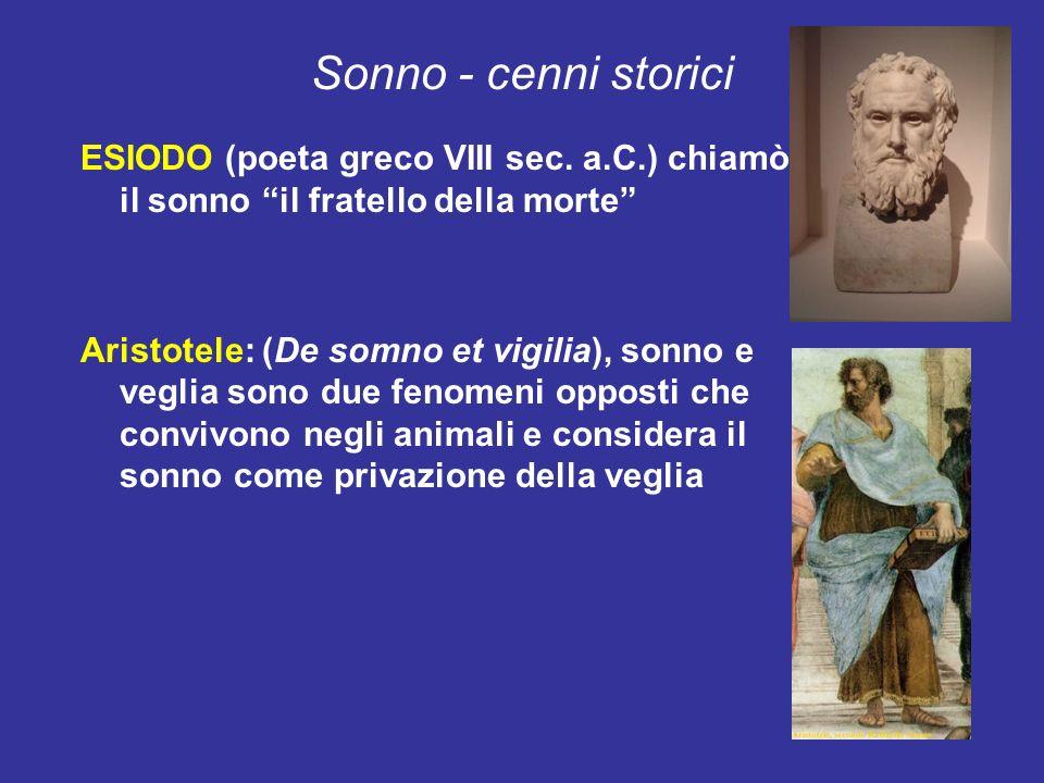 Sonno - cenni storici ESIODO (poeta greco VIII sec. a.C.) chiamò il sonno il fratello della morte