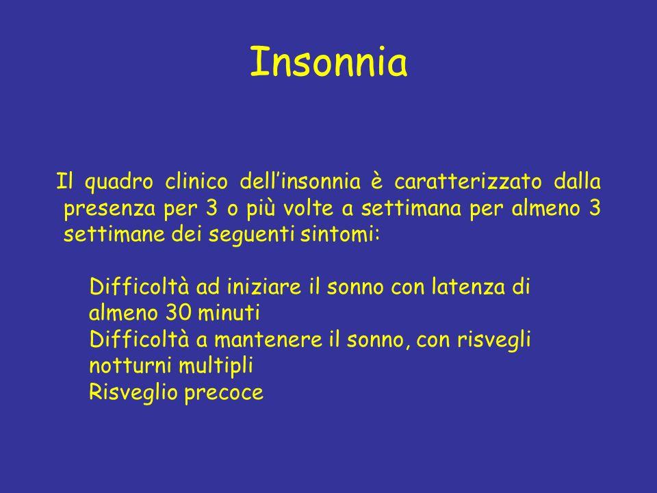 Insonnia Il quadro clinico dell'insonnia è caratterizzato dalla presenza per 3 o più volte a settimana per almeno 3 settimane dei seguenti sintomi:
