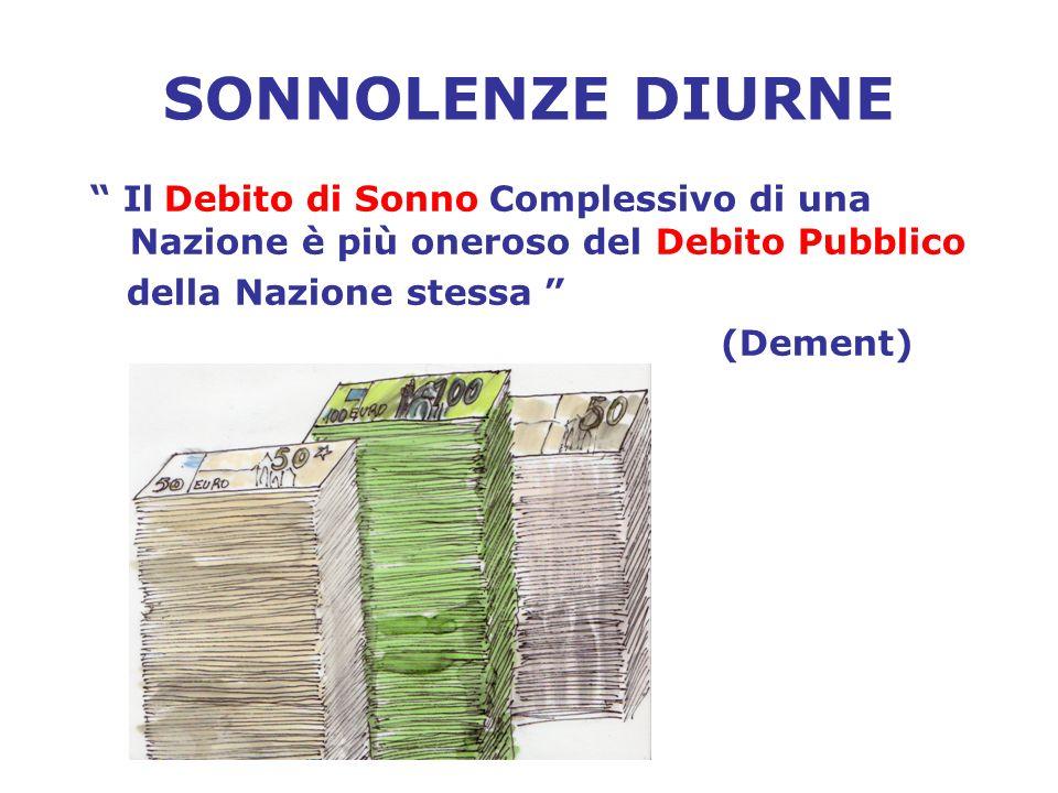 SONNOLENZE DIURNE Il Debito di Sonno Complessivo di una Nazione è più oneroso del Debito Pubblico.