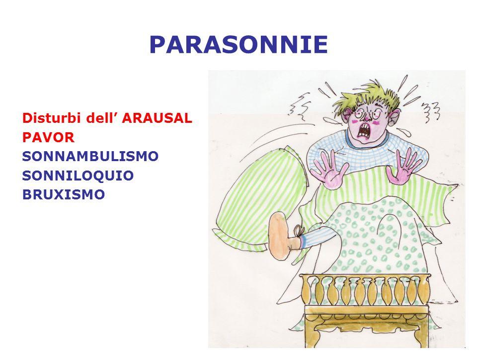 PARASONNIE Disturbi dell' ARAUSAL PAVOR SONNAMBULISMO SONNILOQUIO
