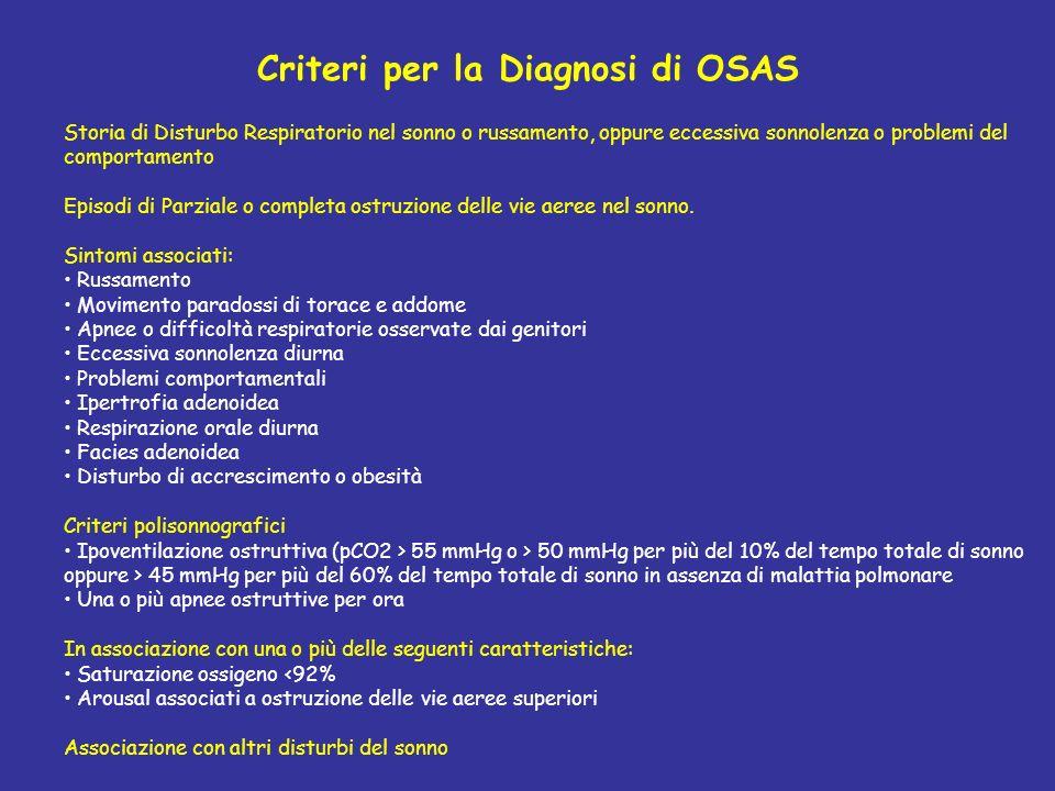 Criteri per la Diagnosi di OSAS