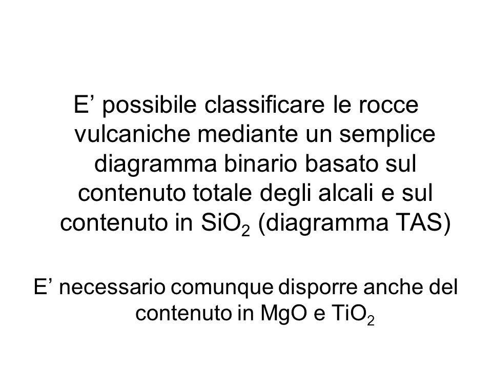 E' necessario comunque disporre anche del contenuto in MgO e TiO2