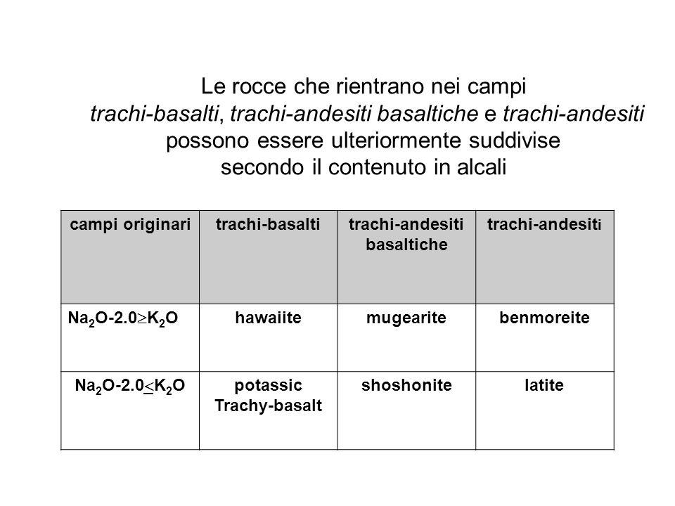 trachi-andesiti basaltiche potassic Trachy-basalt
