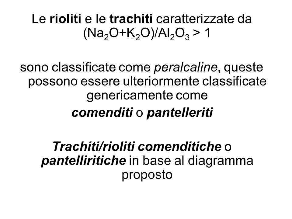 Le rioliti e le trachiti caratterizzate da (Na2O+K2O)/Al2O3 > 1