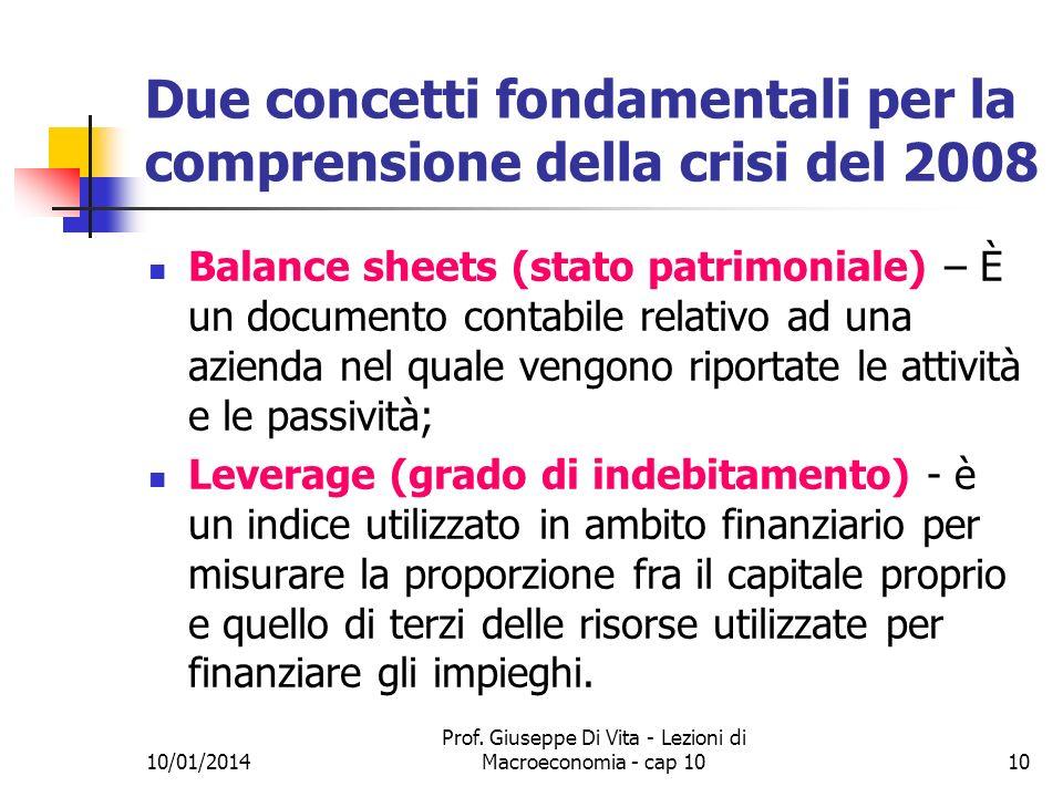 Due concetti fondamentali per la comprensione della crisi del 2008