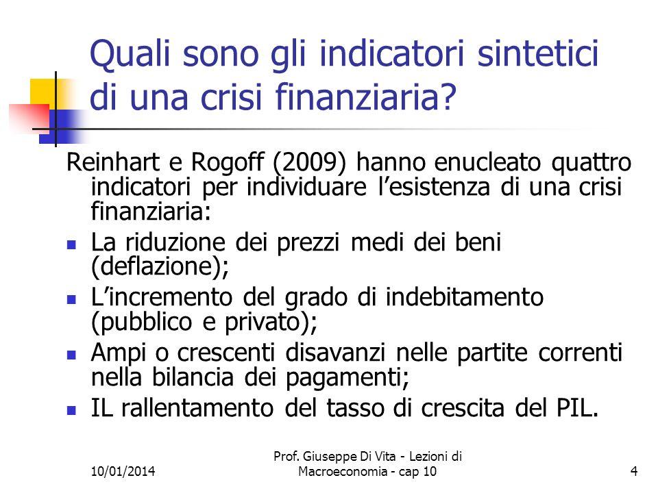 Quali sono gli indicatori sintetici di una crisi finanziaria