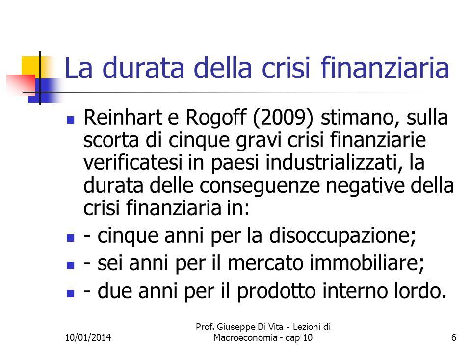 La durata della crisi finanziaria