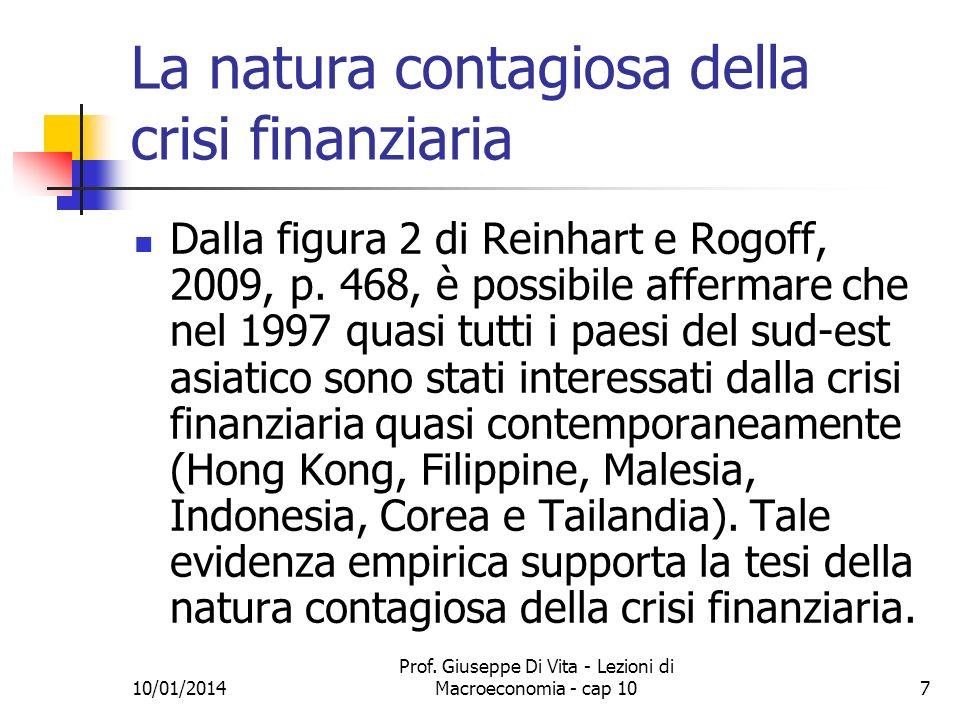 La natura contagiosa della crisi finanziaria