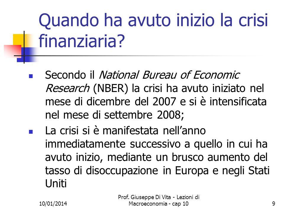 Quando ha avuto inizio la crisi finanziaria