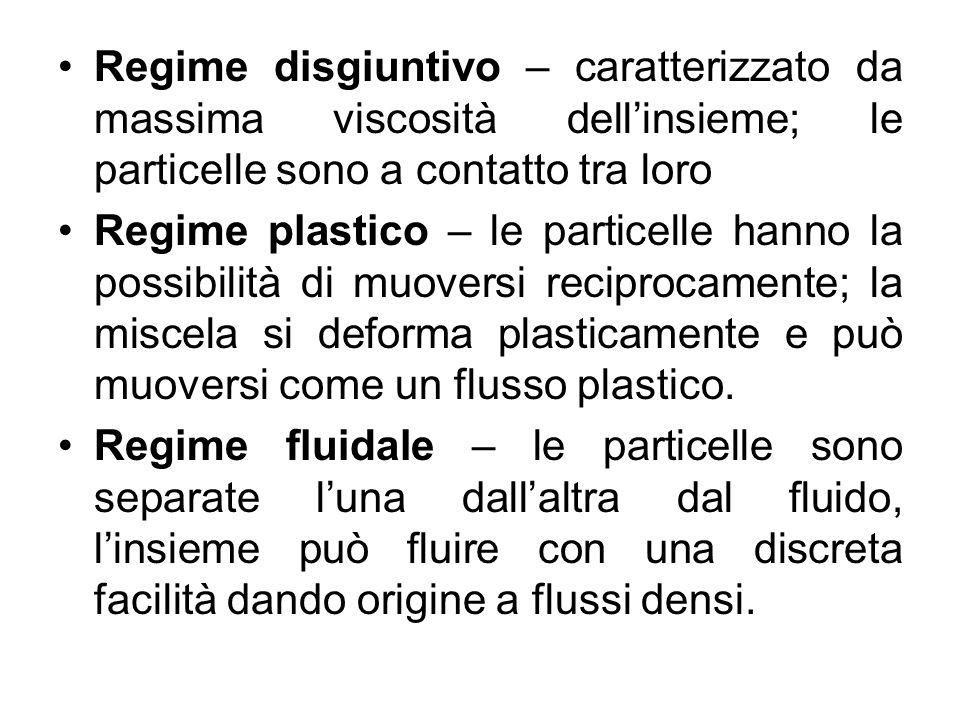 Regime disgiuntivo – caratterizzato da massima viscosità dell'insieme; le particelle sono a contatto tra loro