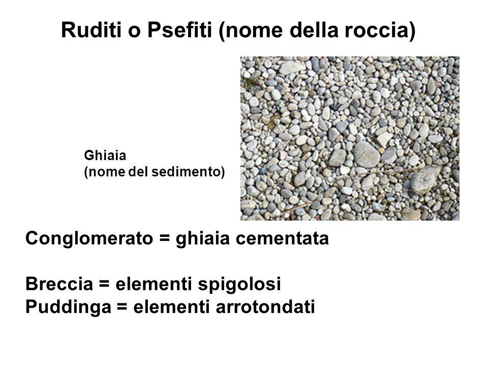 Ruditi o Psefiti (nome della roccia)