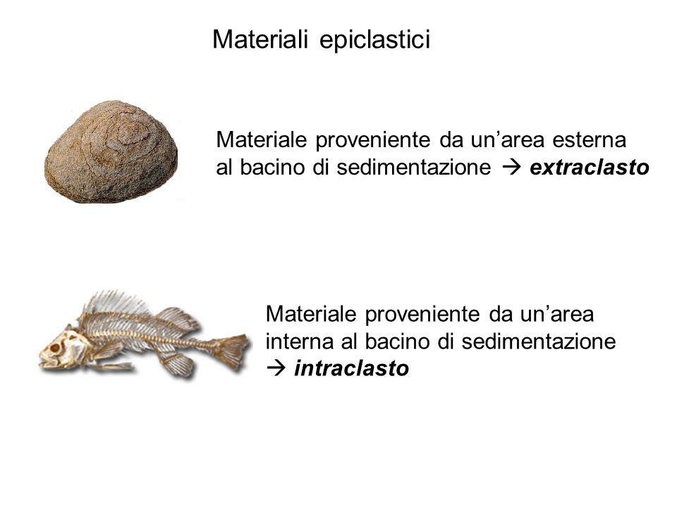 Materiali epiclastici