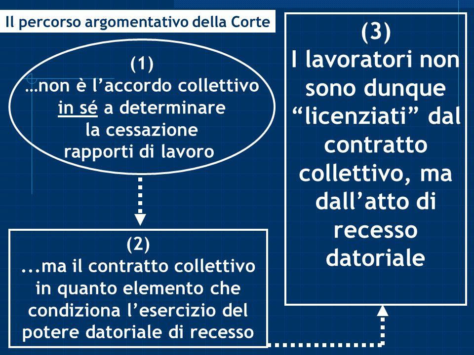 Il percorso argomentativo della Corte …non è l'accordo collettivo