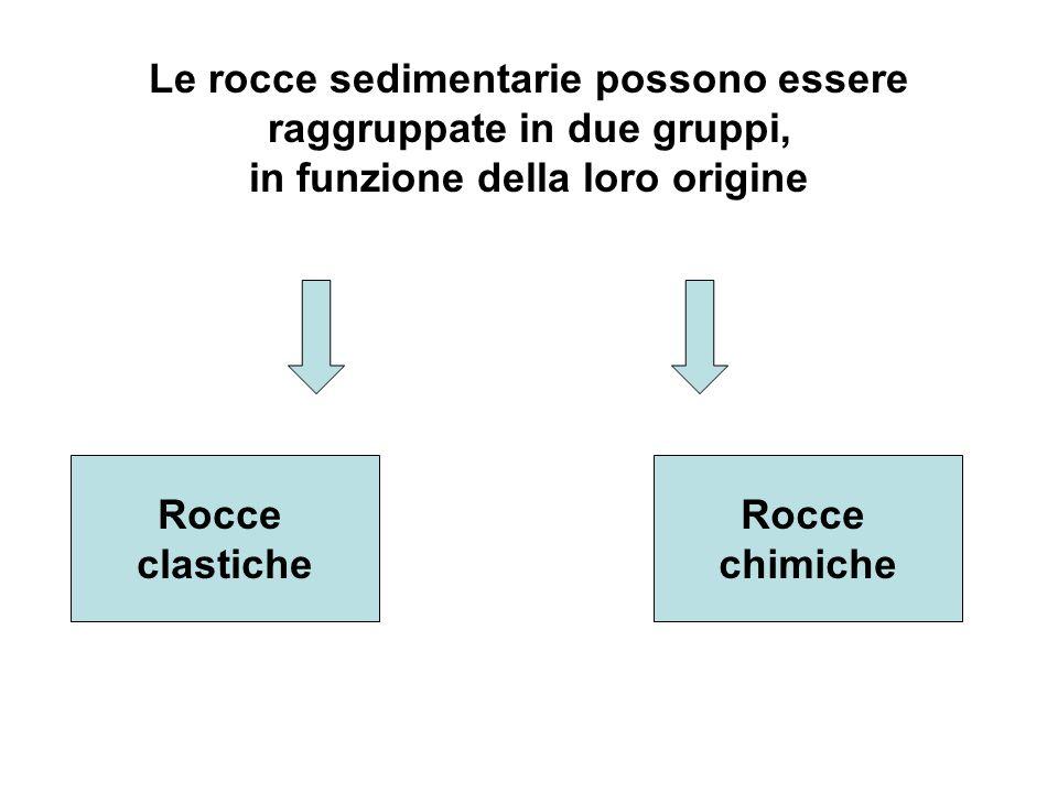Le rocce sedimentarie possono essere raggruppate in due gruppi, in funzione della loro origine