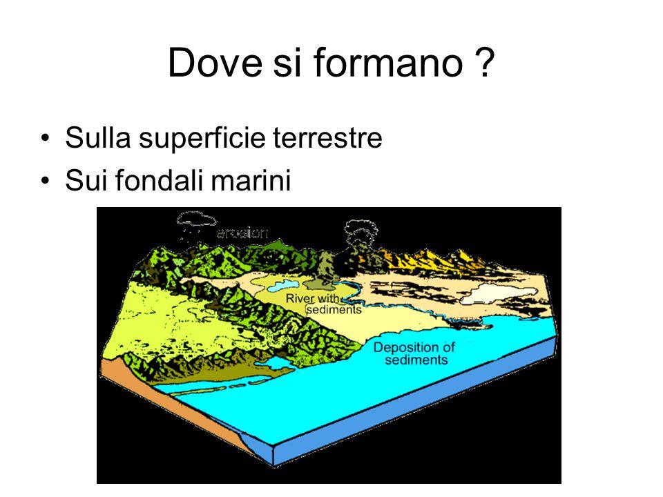 Dove si formano Sulla superficie terrestre Sui fondali marini