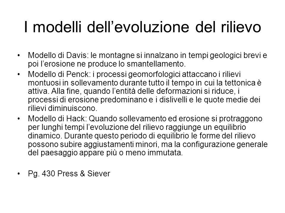 I modelli dell'evoluzione del rilievo