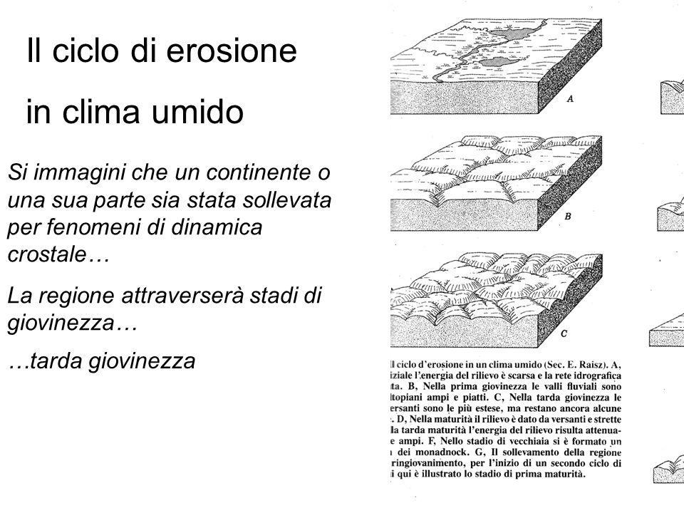 Il ciclo di erosione in clima umido
