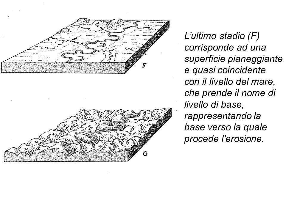 L'ultimo stadio (F) corrisponde ad una superficie pianeggiante e quasi coincidente con il livello del mare, che prende il nome di livello di base, rappresentando la base verso la quale procede l'erosione.