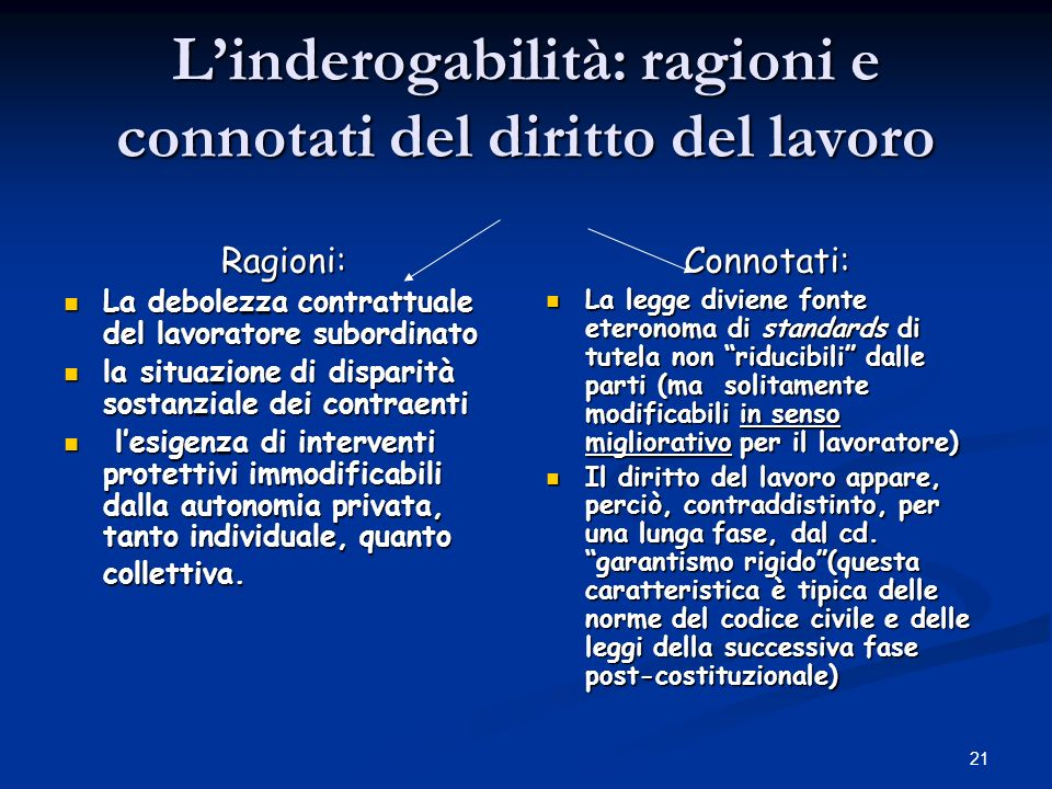 L'inderogabilità: ragioni e connotati del diritto del lavoro
