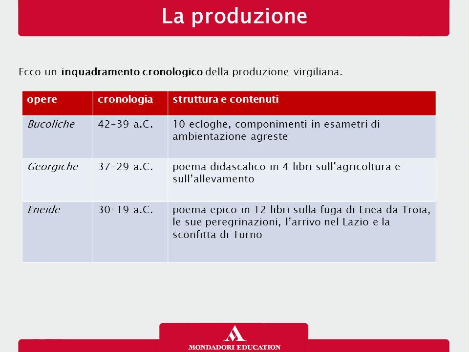 La produzione 13/01/13. Ecco un inquadramento cronologico della produzione virgiliana. opere. cronologia.