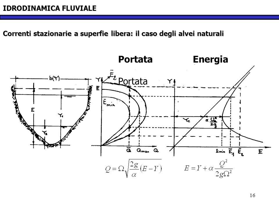 Portata Energia Portata IDRODINAMICA FLUVIALE