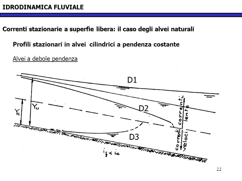D1 D2 D3 IDRODINAMICA FLUVIALE