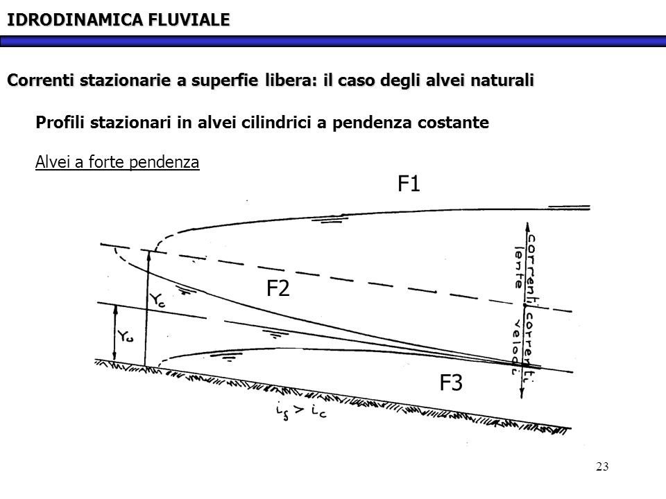 F1 F2 F3 IDRODINAMICA FLUVIALE