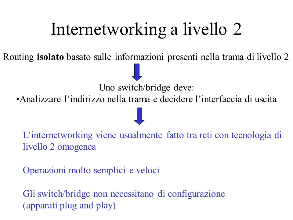 Internetworking a livello 2