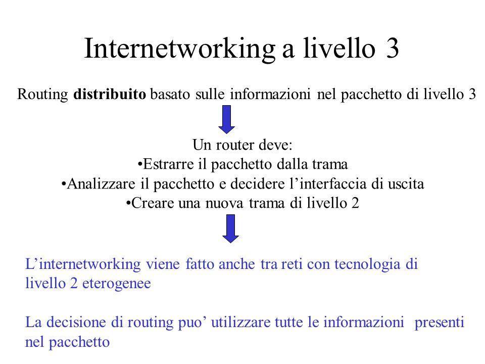 Internetworking a livello 3