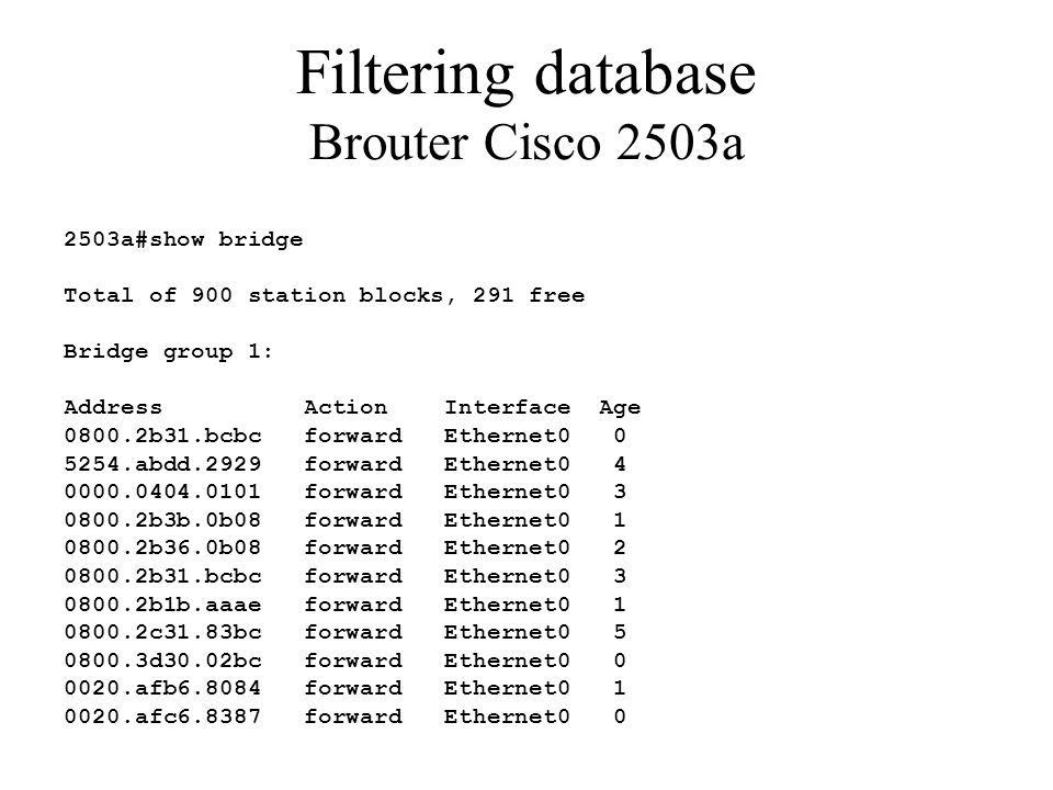 Filtering database Brouter Cisco 2503a