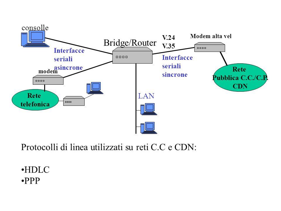 Protocolli di linea utilizzati su reti C.C e CDN: HDLC PPP