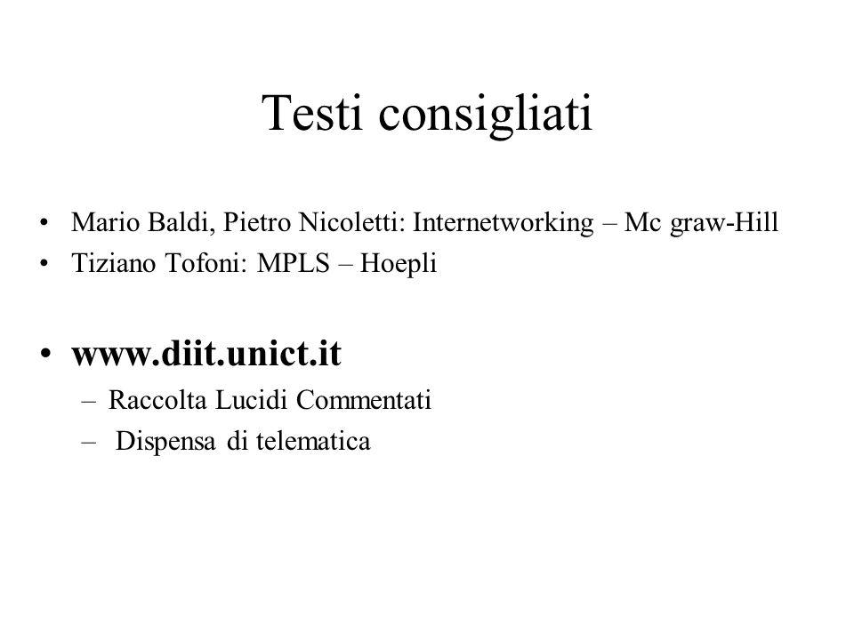 Testi consigliati www.diit.unict.it