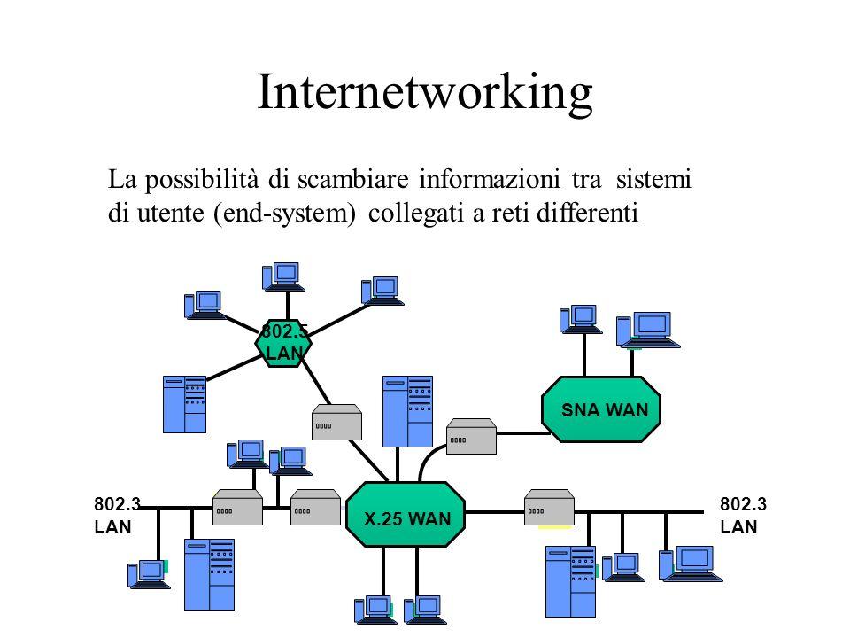 Internetworking La possibilità di scambiare informazioni tra sistemi