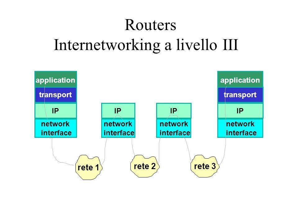 RoutersIl sistema Internet: Architettura protocolla Internetworking a livello III re. Host A. Host B.