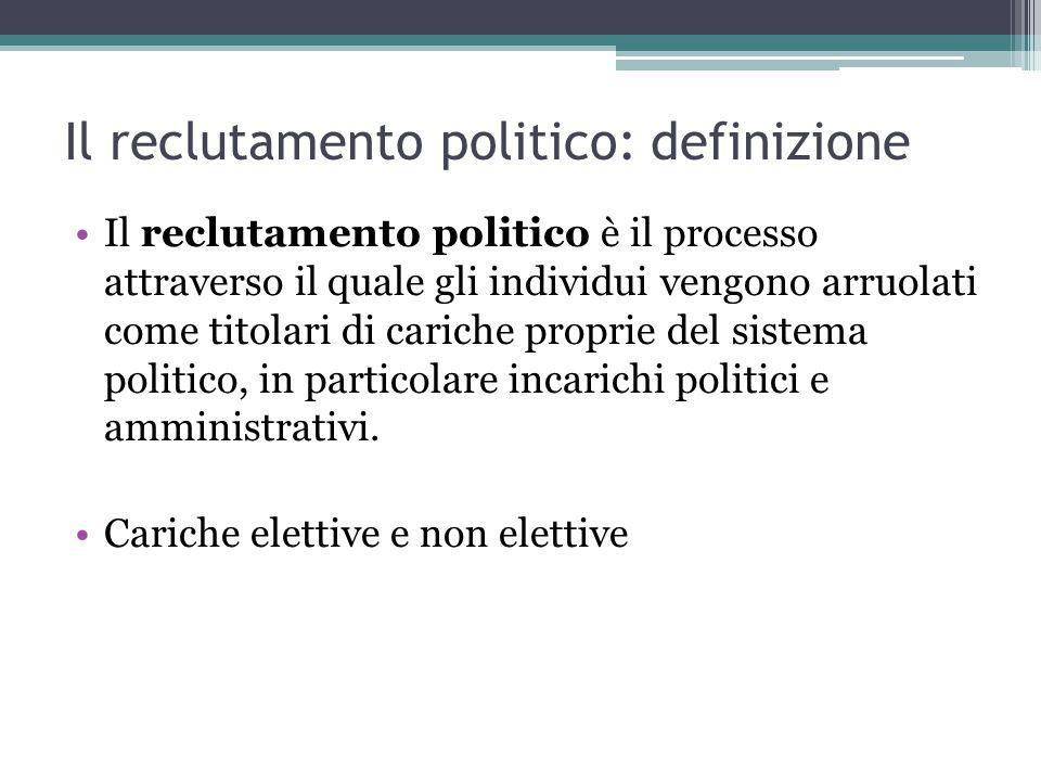 Il reclutamento politico: definizione