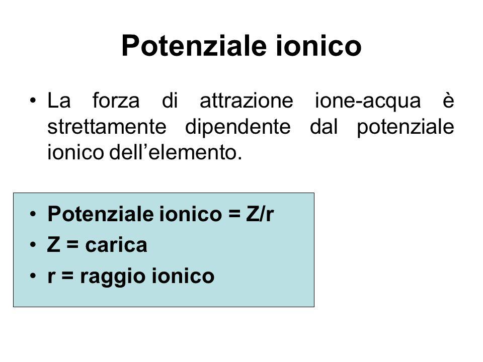 Potenziale ionicoLa forza di attrazione ione-acqua è strettamente dipendente dal potenziale ionico dell'elemento.