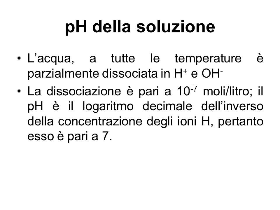 pH della soluzioneL'acqua, a tutte le temperature è parzialmente dissociata in H+ e OH-