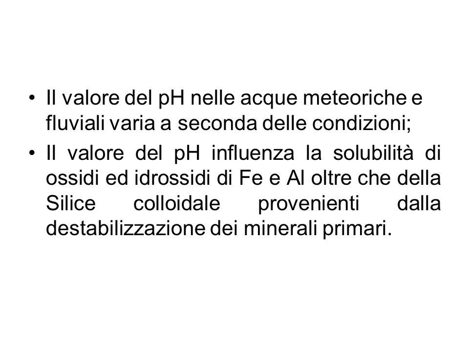Il valore del pH nelle acque meteoriche e fluviali varia a seconda delle condizioni;