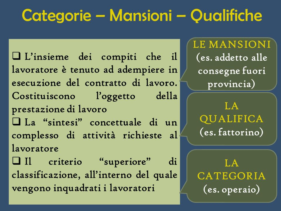 Categorie – Mansioni – Qualifiche