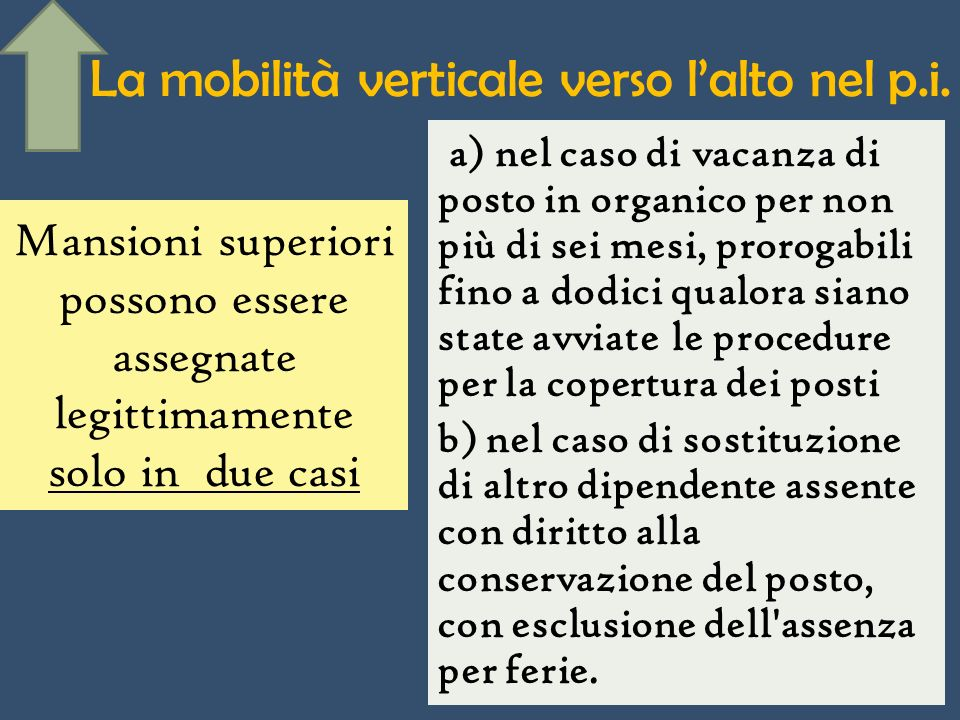La mobilità verticale verso l'alto nel p.i.