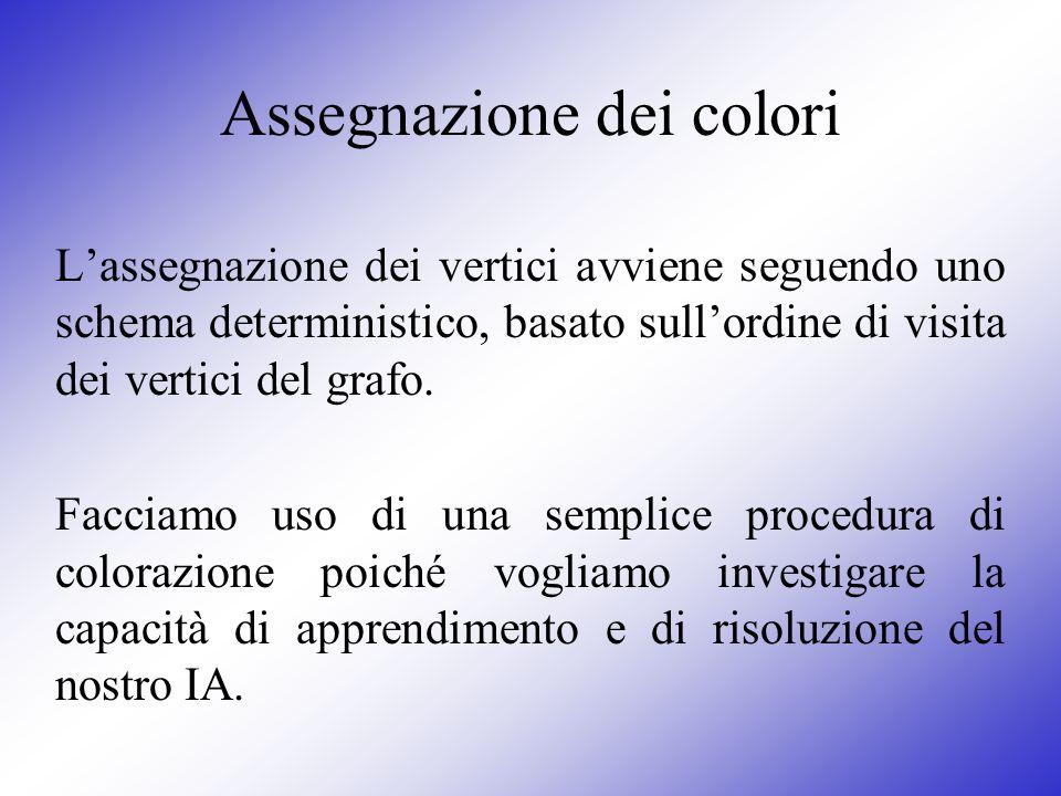 Assegnazione dei colori