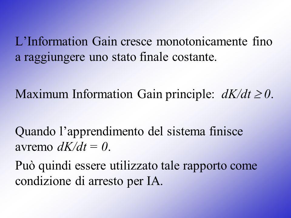 L'Information Gain cresce monotonicamente fino a raggiungere uno stato finale costante.