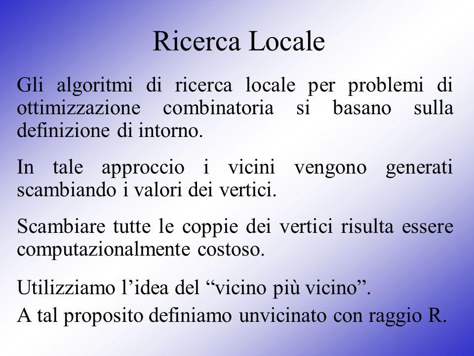 Ricerca Locale Gli algoritmi di ricerca locale per problemi di ottimizzazione combinatoria si basano sulla definizione di intorno.