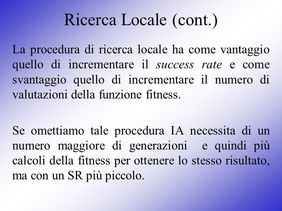 Ricerca Locale (cont.)