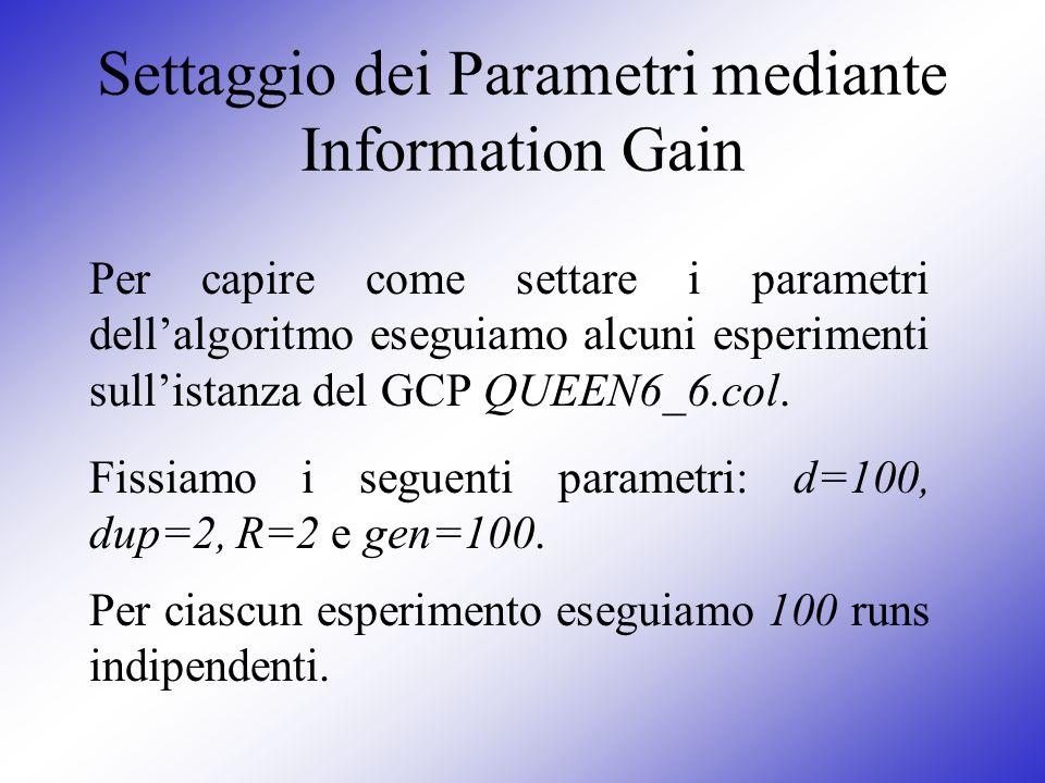 Settaggio dei Parametri mediante Information Gain