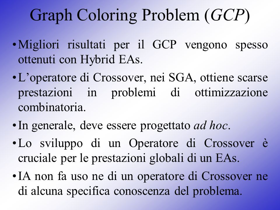 Graph Coloring Problem (GCP)