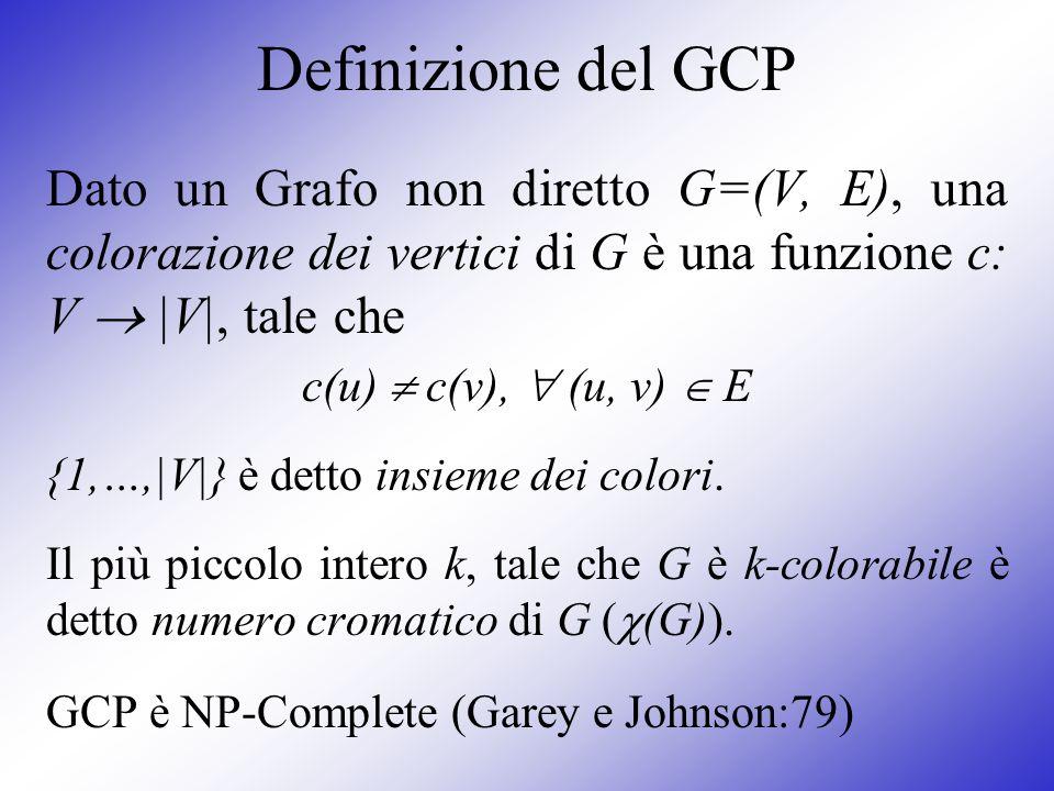 Definizione del GCPDato un Grafo non diretto G=(V, E), una colorazione dei vertici di G è una funzione c: V  |V|, tale che.