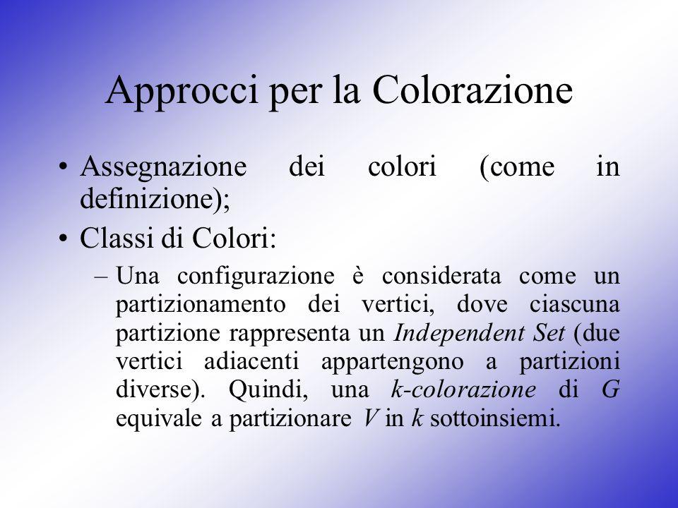 Approcci per la Colorazione