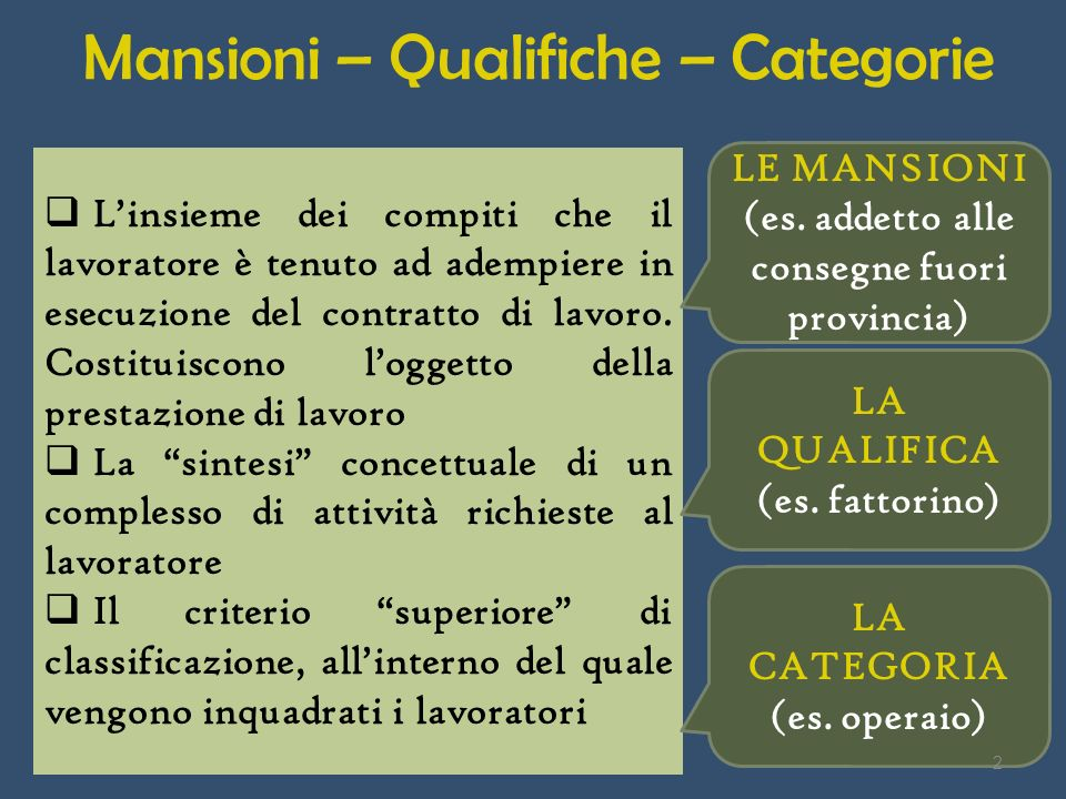 Mansioni – Qualifiche – Categorie
